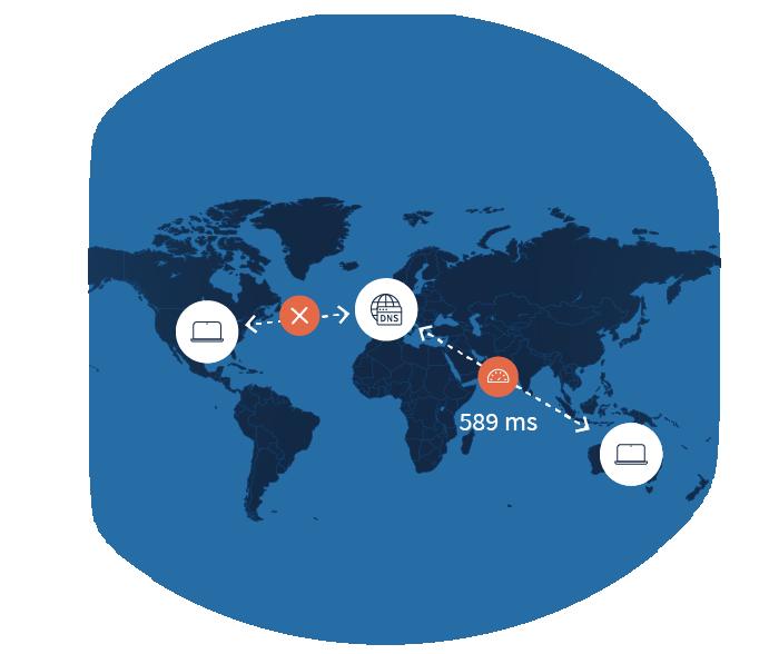 Przyspiesz Działanie Serwera DNS
